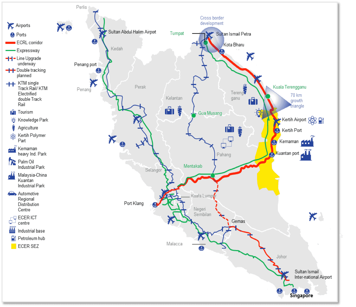 malaysia map port airport train
